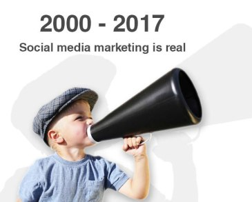 the-evolution-of-social-media-marketing-companies-social-marketing-marbella